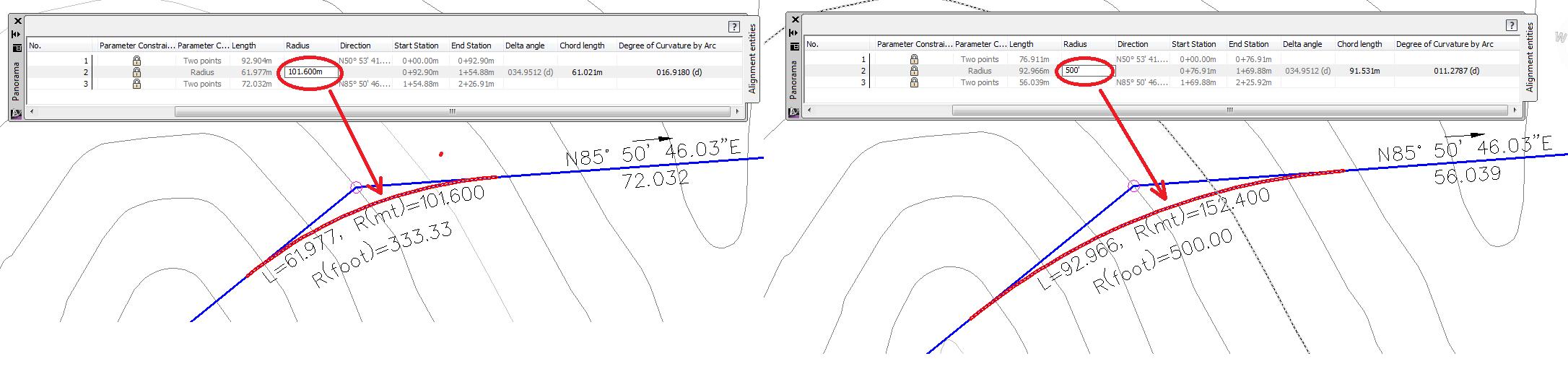 Alignment foot meters